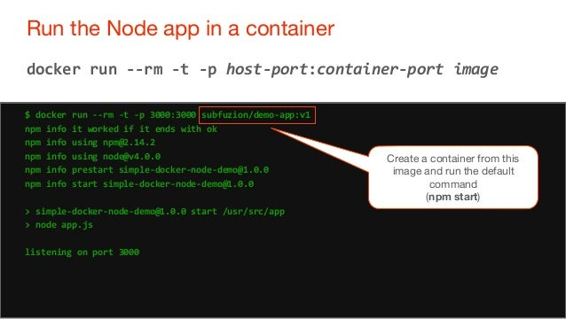API Microservices with Node js and Docker