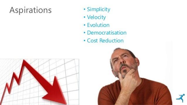 Aspirations • Simplicity • Velocity • Evolution • Democratisation • Cost Reduction SIMPLICITY