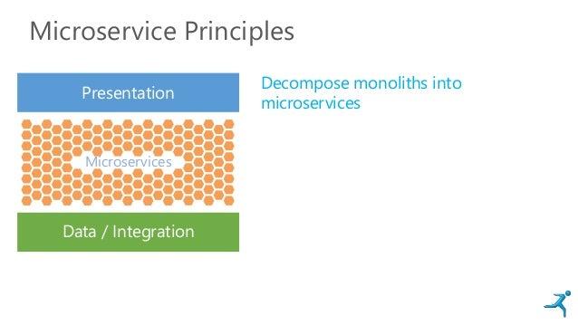 Microservice Principles Presentation Data / Integration Microservices Decompose monoliths into microservices