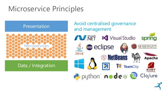 Microservice Principles Presentation Data / Integration Microservices Avoid centralised governance and management