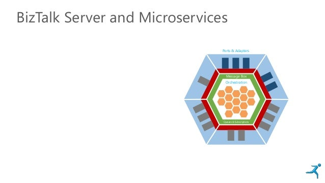 BizTalk Server and Microservices Ports & Adapters Orchestration Message Box Queues & Subscriptions