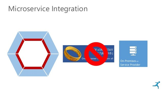 "Microservice Integration ""5^`V z1NphE56V 1`N 7j&`V 3t$ j One container to rule them all On-Premises or Service Provider"