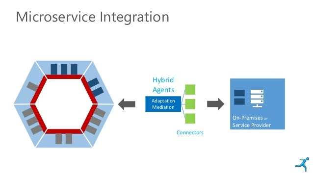 Microservice Integration Hybrid Agents Connectors Adaptation Mediation On-Premises or Service Provider