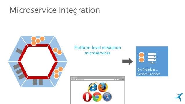 Microservice Integration On-Premises or Service Provider Platform-level mediation microservices