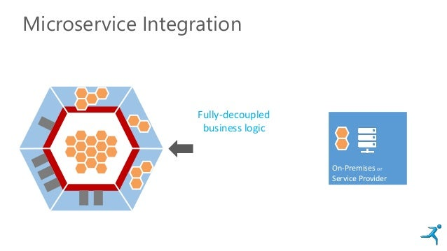 Microservice Integration On-Premises or Service Provider Fully-decoupled business logic