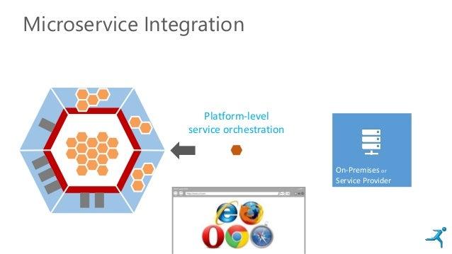 Microservice Integration On-Premises or Service Provider Platform-level service orchestration