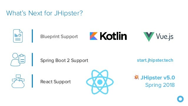 Microservices for the masses with spring boot and jhipster seattle 48 malvernweather Image collections