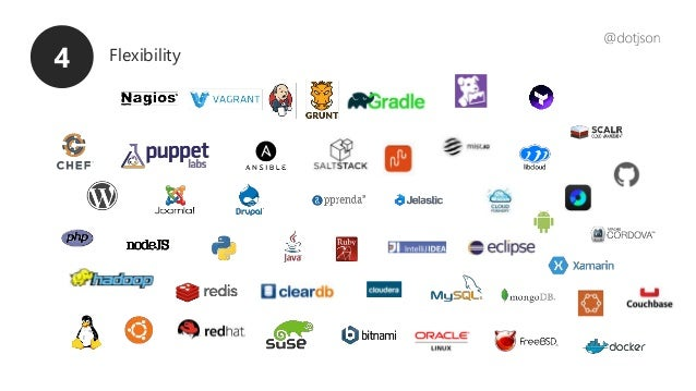 Microservices Manchester: Highly Scalable, and Reliable Microservices…