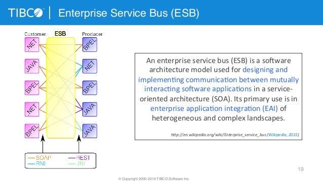 Microservices   Death Of The Enterprise Service Bus  Esb