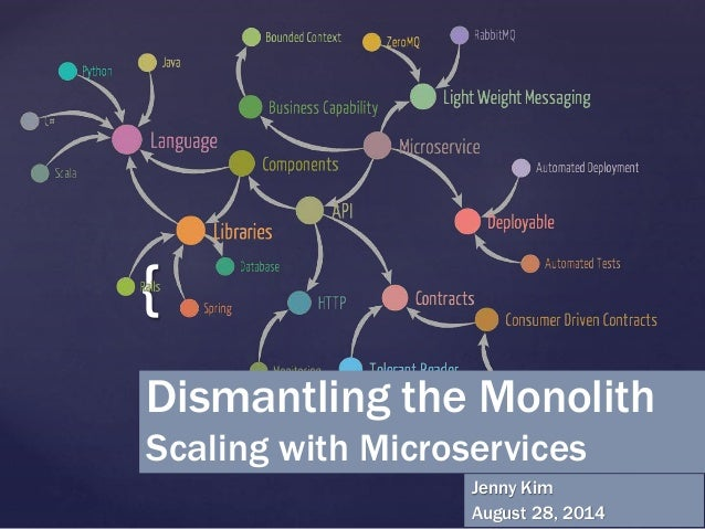 { Dismantling the Monolith Scaling with Microservices Jenny Kim August 28, 2014