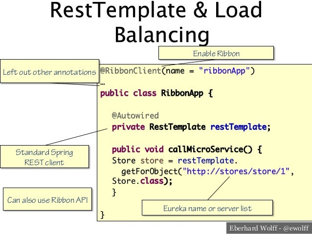 Microservice With Spring Boot And Spring Cloud