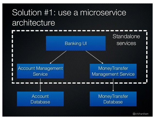 @crichardson Solution #1: use a microservice architecture Banking UI Account Management Service MoneyTransfer Management S...