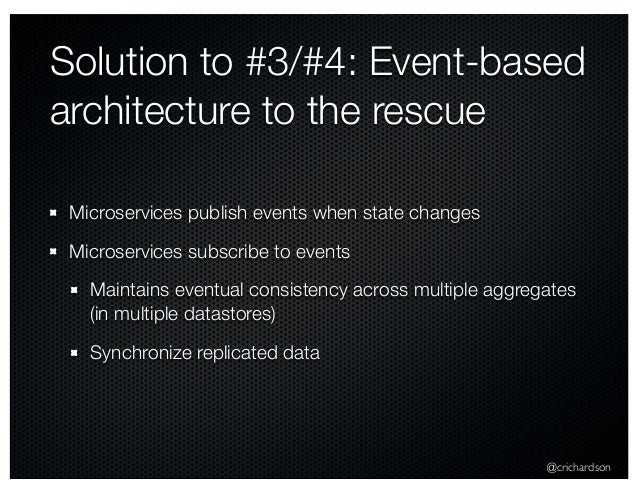 @crichardson Solution to #3/#4: Event-based architecture to the rescue Microservices publish events when state changes Mic...