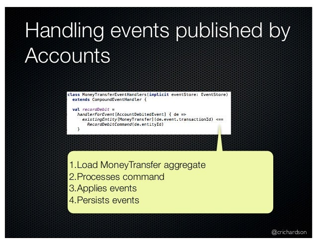 @crichardson Handling events published by Accounts 1.Load MoneyTransfer aggregate 2.Processes command 3.Applies events 4.P...