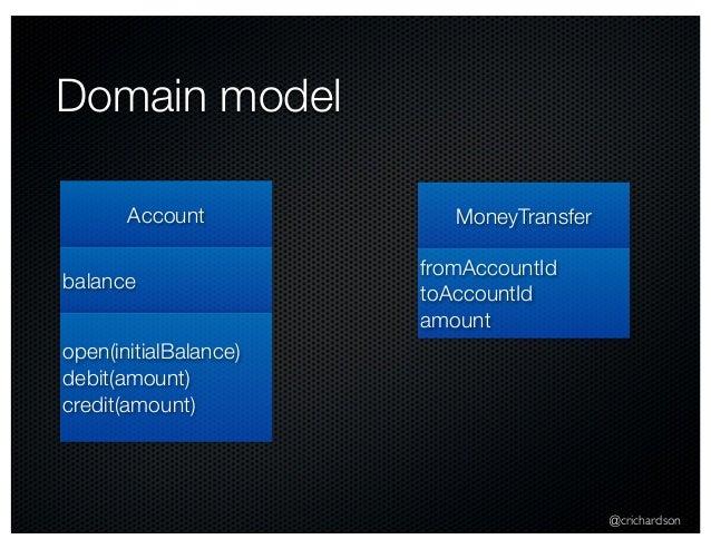 @crichardson Domain model Account balance open(initialBalance) debit(amount) credit(amount) MoneyTransfer fromAccountId to...