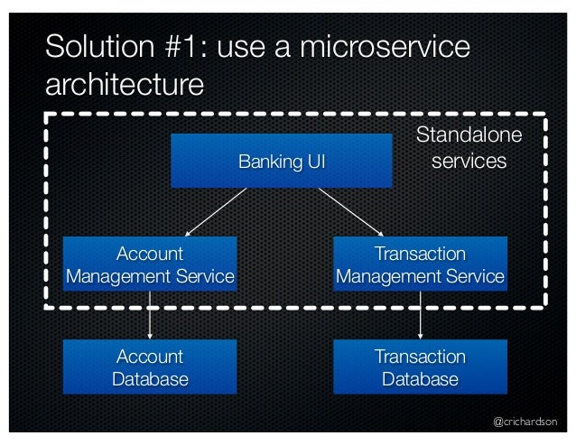 Building microservices with Scala