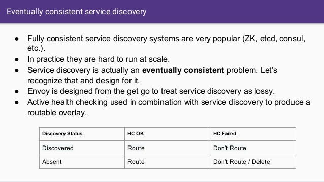 Eventually consistent service discovery ● Fully consistent service discovery systems are very popular (ZK, etcd, consul, e...