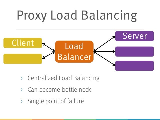 Microservices technology stack for Consul dns load balancing