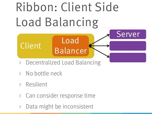 Microservices technology stack for Consul load balancing