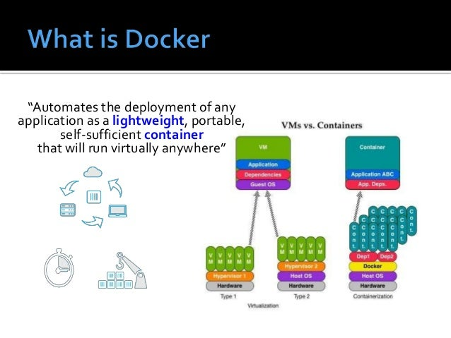 File Share Docker Container