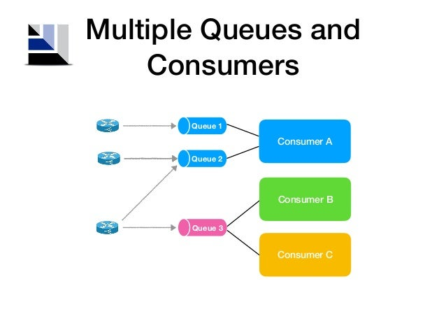 Ruby Microservices with RabbitMQ