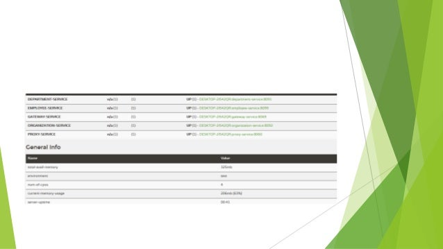 Microservices Platform with Spring Boot, Spring Cloud Config