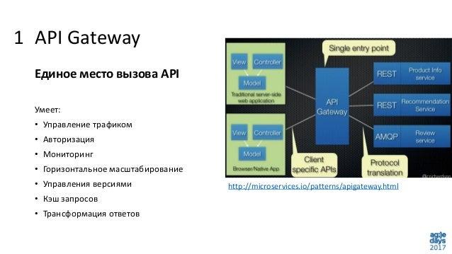 API Gateway http://microservices.io/patterns/apigateway.html Единое место вызова API Умеет: • Управление трафиком • Автори...