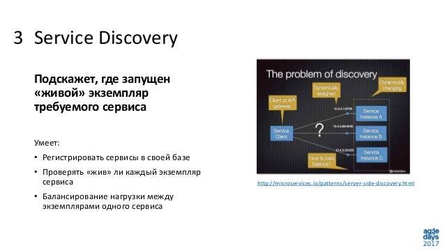 Service Discovery Подскажет, где запущен «живой» экземпляр требуемого сервиса Умеет: • Регистрировать сервисы в своей базе...