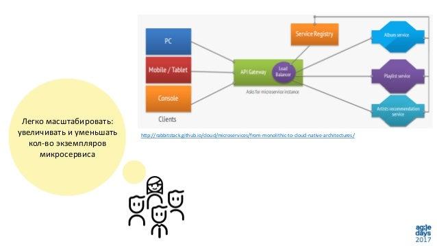 Легко масштабировать: увеличивать и уменьшать кол-во экземпляров микросервиса http://rabbitstack.github.io/cloud/microserv...