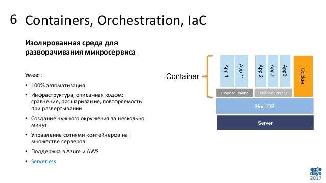 Containers, Orchestration, IaC6 Изолированная среда для разворачивания микросервиса Умеет: • 100% автоматизация • Инфрастр...