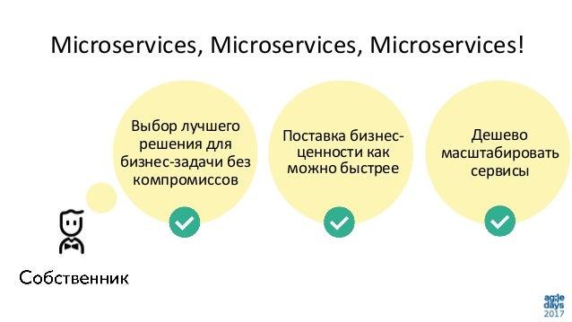Выбор лучшего решения для бизнес-задачи без компромиссов Microservices, Microservices, Microservices! Поставка бизнес- цен...