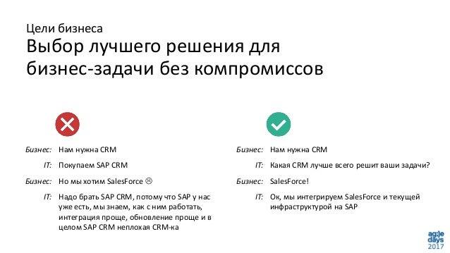 Цели бизнеса Выбор лучшего решения для бизнес-задачи без компромиссов Нам нужна CRM Покупаем SAP CRM Но мы хотим SalesForc...