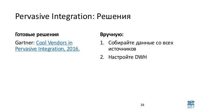 Pervasive Integration: Решения 34 Готовые решения Gartner: Cool Vendors in Pervasive Integration, 2016. Вручную: 1. Собира...