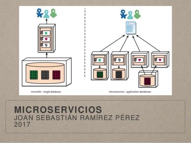 MICROSERVICIOS JOAN SEBASTIÁN RAMÍREZ PÉREZ 2017