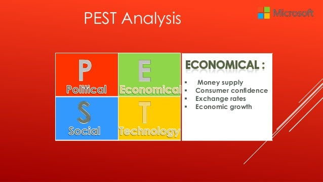 forever 21 pest analysis A pest analysis looks at how external factors can affect a business's activities and performance here's how to create and use one.