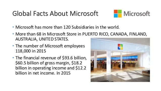 6 global facts about microsoft