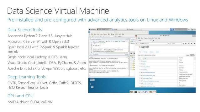 Microsoft AI Platform Overview