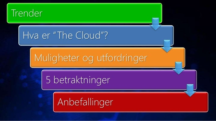 Ring microsoft norge