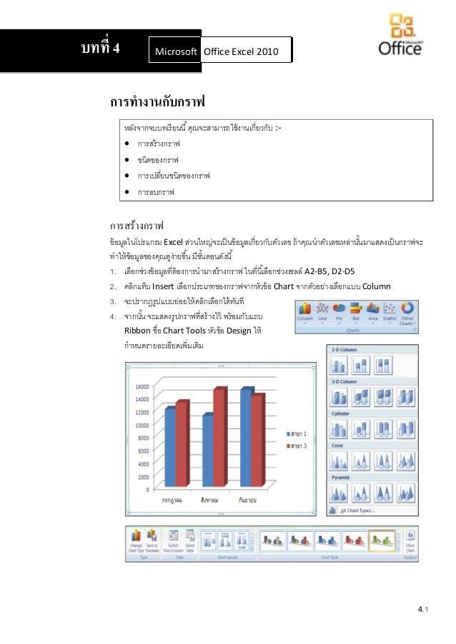 4.1 การทางานกับกราฟ หลังจากจบบทเรียนนี้คุณจะสามารถใช้งานเกี่ยวกับ :-  การสร้างกราฟ  ชนิดของกราฟ  การเปลี่ยนชนิดของกราฟ ...