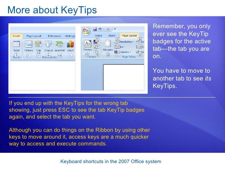Microsoft® Office Keyboard Shortcuts