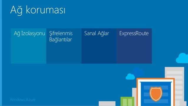 Windows Azure Ağ koruması Şifrelenmis Bağlantılar Sanal Ağlar ExpressRouteAğ İzolasyonu