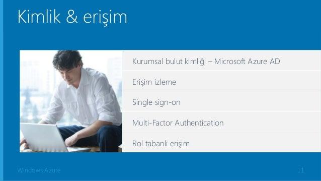 Windows Azure 11 Kurumsal bulut kimliği – Microsoft Azure AD Erişim izleme Single sign-on Multi-Factor Authentication Rol ...