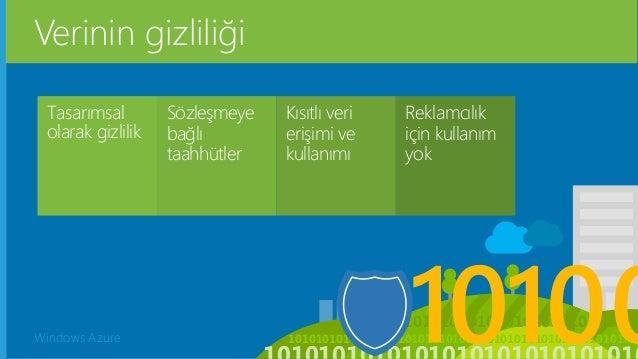 Windows Azure 1010101010101010101010101010101010101010101010101010 10101010101010101010101010101010 Sözleşmeye bağlı taahh...