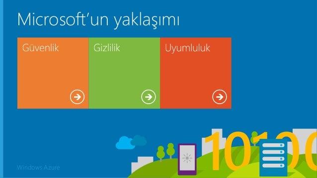 Windows Azure Microsoft'un yaklaşımı 7
