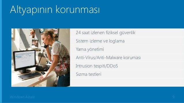 Windows Azure 9 24 saat izlenen fiziksel güvenlik Sistem izleme ve loglama Yama yönetimi Anti-Virus/Anti-Malware koruması ...