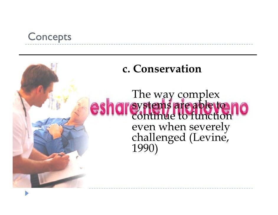 myra estrine levine s conservation theory Myra levine's conservation theory  myra estrin levine (1920-1996)  nursing theories: levine's four conservation principles.
