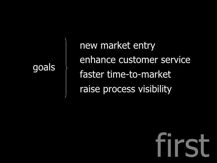 first goals new market entry enhance customer service faster time-to-market raise process visibility