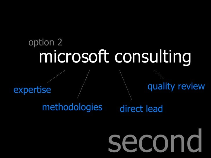second option 2 microsoft consulting expertise methodologies direct lead quality review