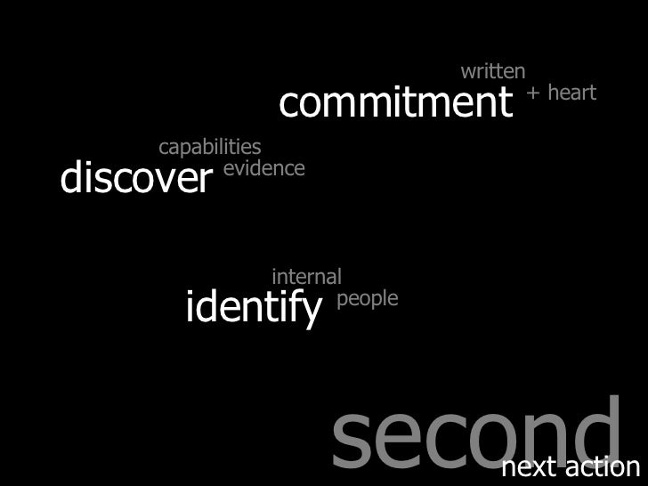 second next action discover commitment identify written + heart capabilities evidence internal people