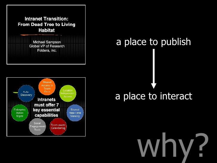 why? <ul><li>a place to publish </li></ul>a place to interact